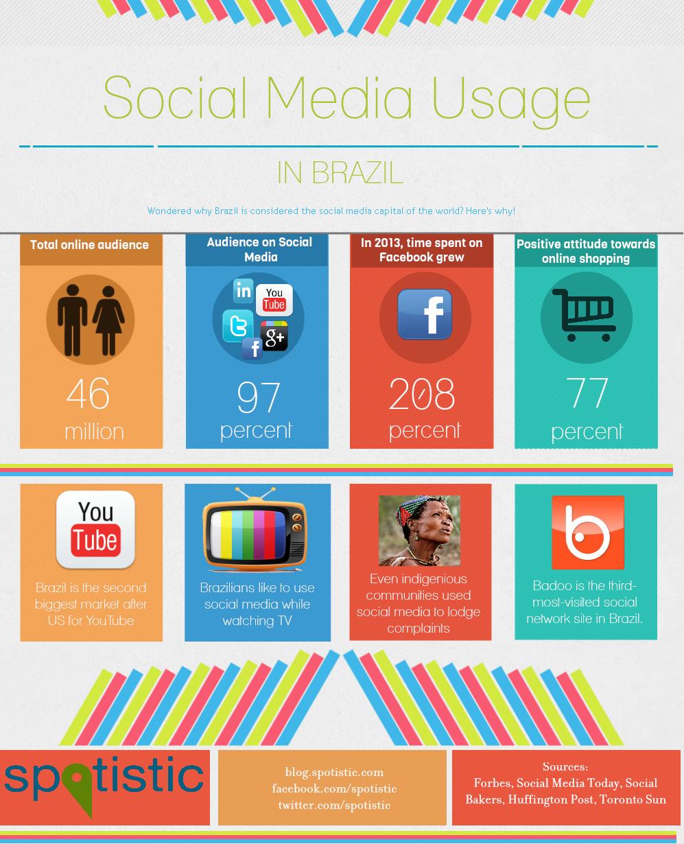 brazil-social-media-usage__final-final-final