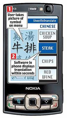 food translation